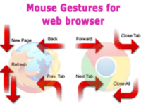 Mouse Gestures for a Browser, Mouse Gestures for Web Browser, Mouse Gestures for Firefox, Mouse Gestures for Chrome, Add ons for Mouse Gestures